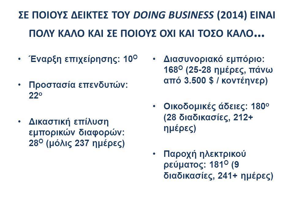 ΣΕ ΠΟΙΟΥΣ ΔΕΙΚΤΕΣ ΤΟΥ DOING BUSINESS (2014) ΕΙΝΑΙ ΠΟΛΥ ΚΑΛΟ ΚΑΙ ΣΕ ΠΟΙΟΥΣ ΟΧΙ ΚΑΙ ΤΟΣΟ ΚΑΛΟ…