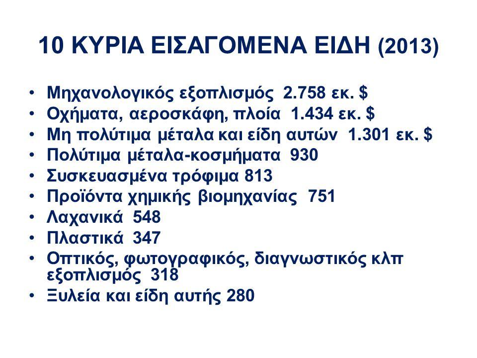 10 ΚΥΡΙΑ ΕΙΣΑΓΟΜΕΝΑ ΕΙΔΗ (2013)