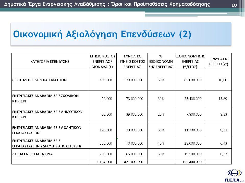 Οικονομική Αξιολόγηση Επενδύσεων (2)