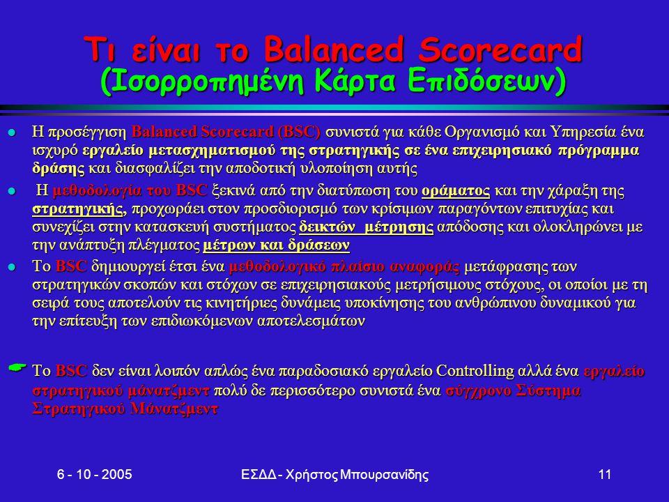 Τι είναι το Balanced Scorecard (Ισορροπημένη Κάρτα Επιδόσεων)