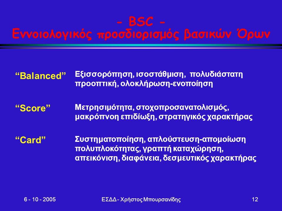- BSC - Εννοιολογικός προσδιορισμός βασικών Όρων