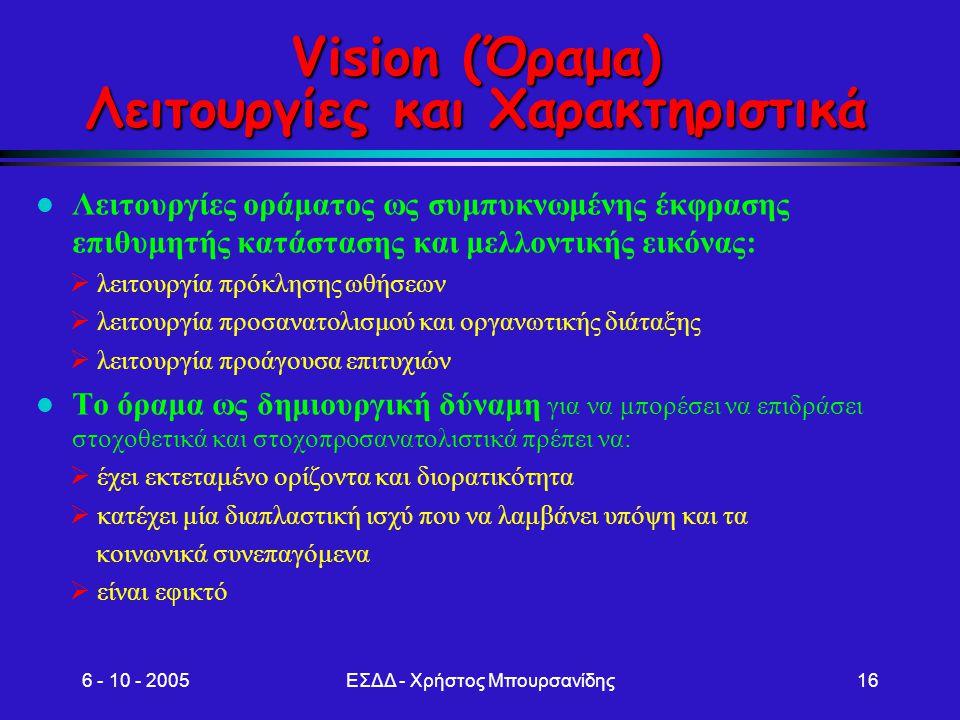 Vision (Όραμα) Λειτουργίες και Χαρακτηριστικά