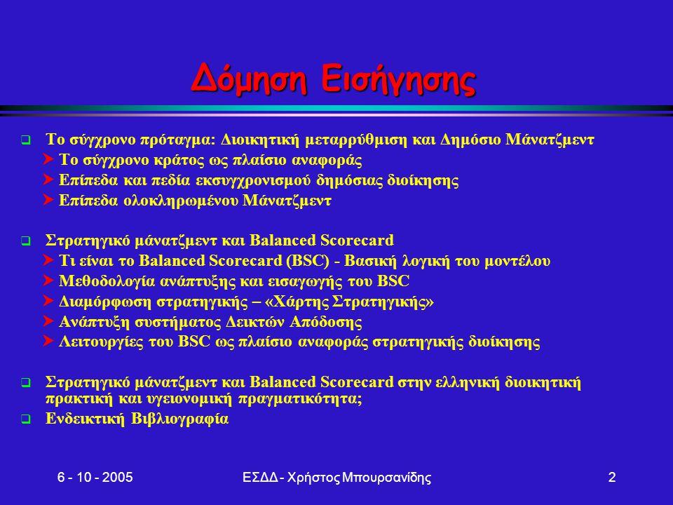 ΕΣΔΔ - Χρήστος Μπουρσανίδης
