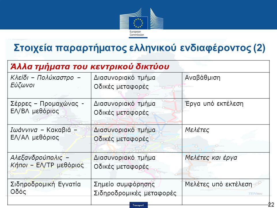 Στοιχεία παραρτήματος ελληνικού ενδιαφέροντος (2)