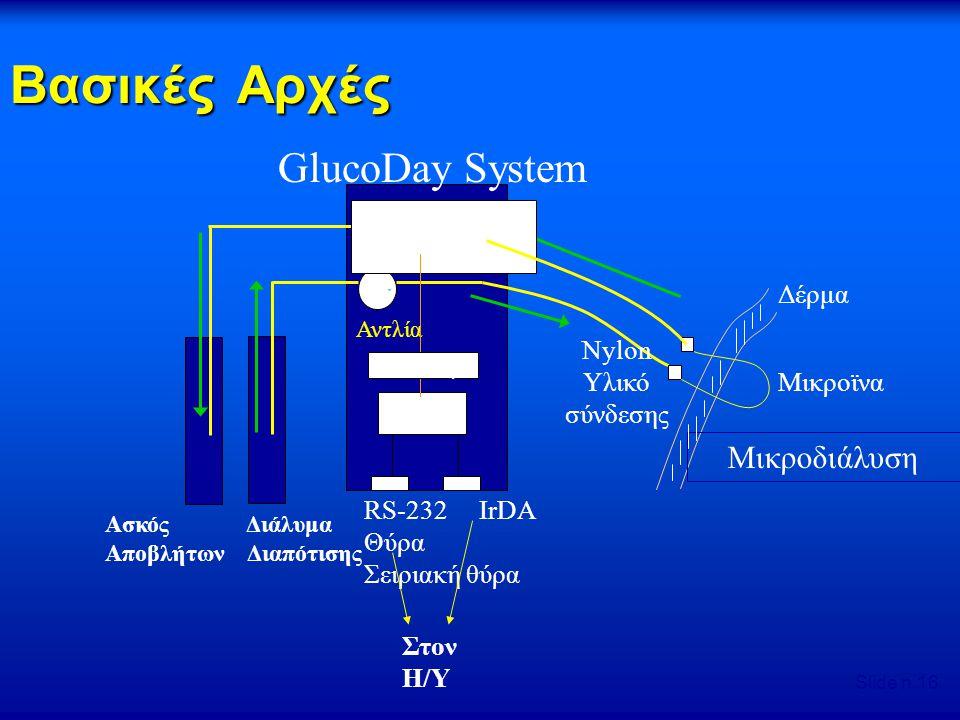 Βασικές Αρχές GlucoDay System Μικροδιάλυση Βιοαισθητήρας Biosensor