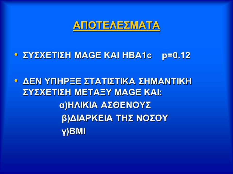 ΑΠΟΤΕΛΕΣΜΑΤΑ ΣΥΣΧΕΤΙΣΗ ΜΑGE KAI HBA1c p=0.12