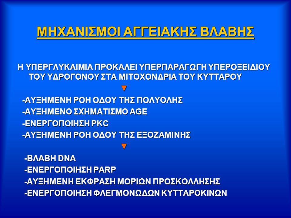 ΜΗΧΑΝΙΣΜΟΙ ΑΓΓΕΙΑΚΗΣ ΒΛΑΒΗΣ