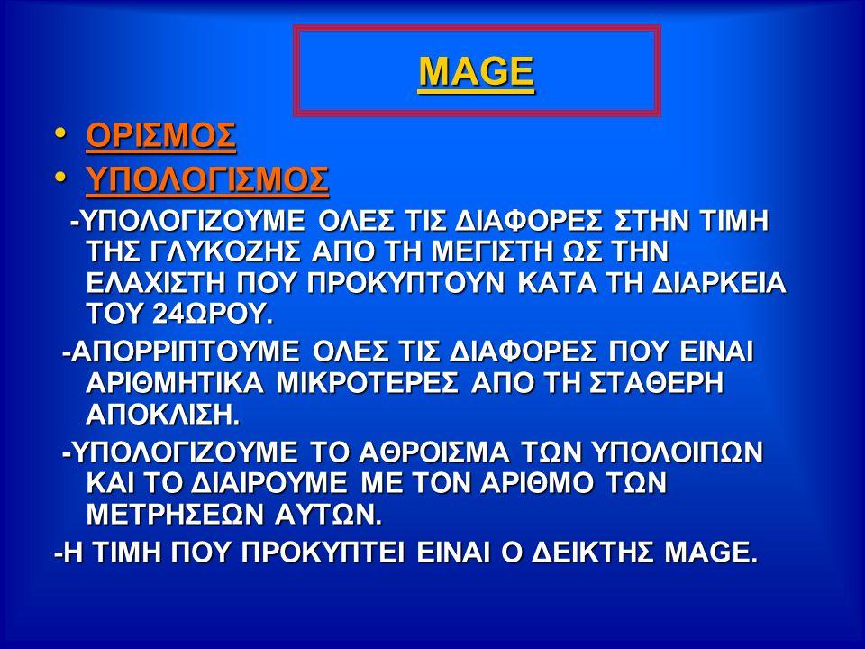 ΜΑGE OΡΙΣΜΟΣ ΥΠΟΛΟΓΙΣΜΟΣ