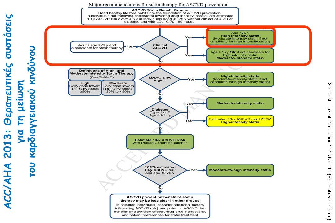 ΑCC/AHA 2013: Θεραπευτικές συστάσεις του καρδιαγγειακού κινδύνου