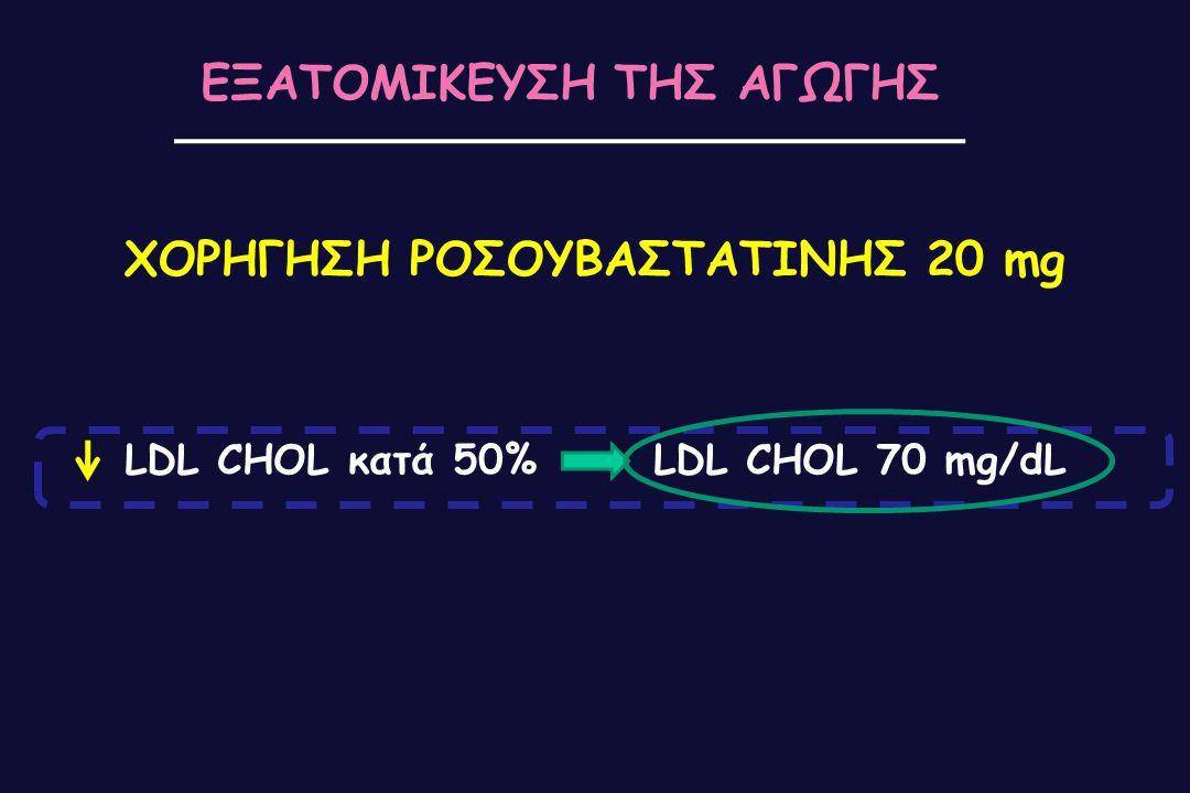 ΧΟΡΗΓΗΣΗ ΡΟΣΟΥΒΑΣΤΑΤΙΝΗΣ 20 mg ΕΞΑΤΟΜΙΚΕΥΣΗ ΤΗΣ ΑΓΩΓΗΣ