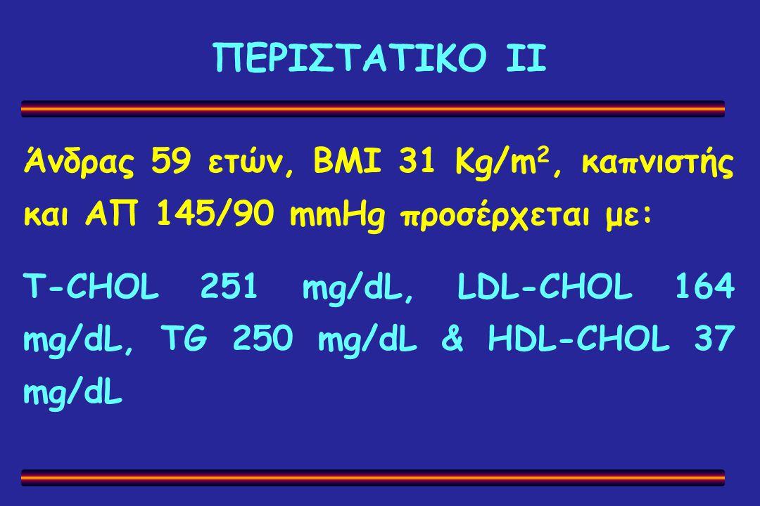 ΠΕΡΙΣΤΑΤΙΚΟ ΙΙ Άνδρας 59 ετών, BMI 31 Kg/m2, καπνιστής και ΑΠ 145/90 mmHg προσέρχεται με: