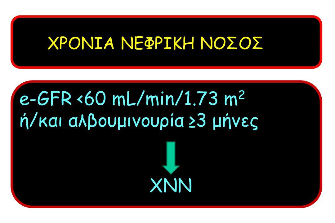 e-GFR <60 mL/min/1.73 m2 ή/και αλβουμινουρία ≥3 μήνες