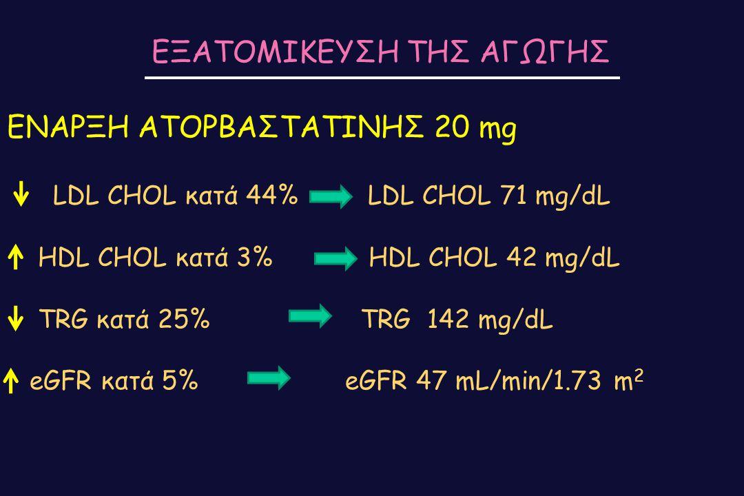 ΕΝΑΡΞΗ ΑΤΟΡΒΑΣΤΑΤΙΝΗΣ 20 mg ΕΞΑΤΟΜΙΚΕΥΣΗ ΤΗΣ ΑΓΩΓΗΣ