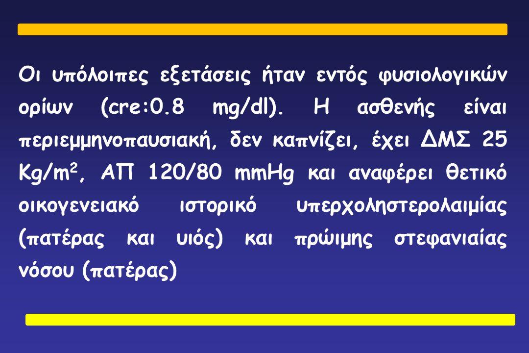 Οι υπόλοιπες εξετάσεις ήταν εντός φυσιολογικών ορίων (cre:0. 8 mg/dl)