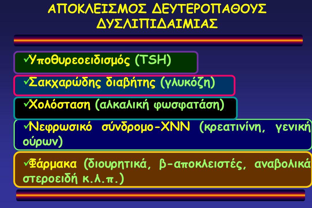 ΑΠΟΚΛΕΙΣΜΟΣ ΔΕΥΤΕΡΟΠΑΘΟΥΣ ΔΥΣΛΙΠΙΔΑΙΜΙΑΣ