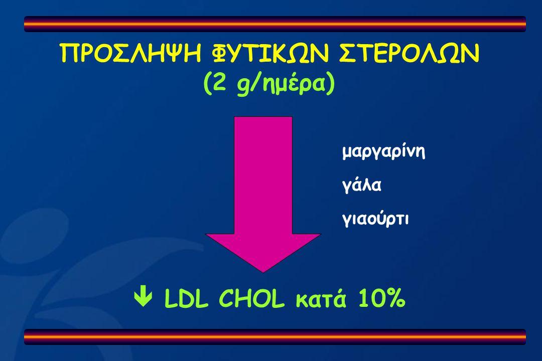 ΠΡΟΣΛΗΨΗ ΦΥΤΙΚΩΝ ΣΤΕΡΟΛΩΝ (2 g/ημέρα)