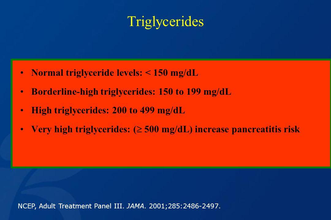 Triglycerides Normal triglyceride levels: < 150 mg/dL
