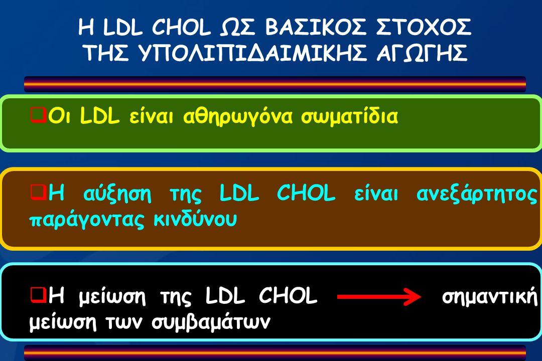 Η LDL CHOL ΩΣ ΒΑΣΙΚΟΣ ΣΤΟΧΟΣ ΤΗΣ ΥΠΟΛΙΠΙΔΑΙΜΙΚΗΣ ΑΓΩΓΗΣ