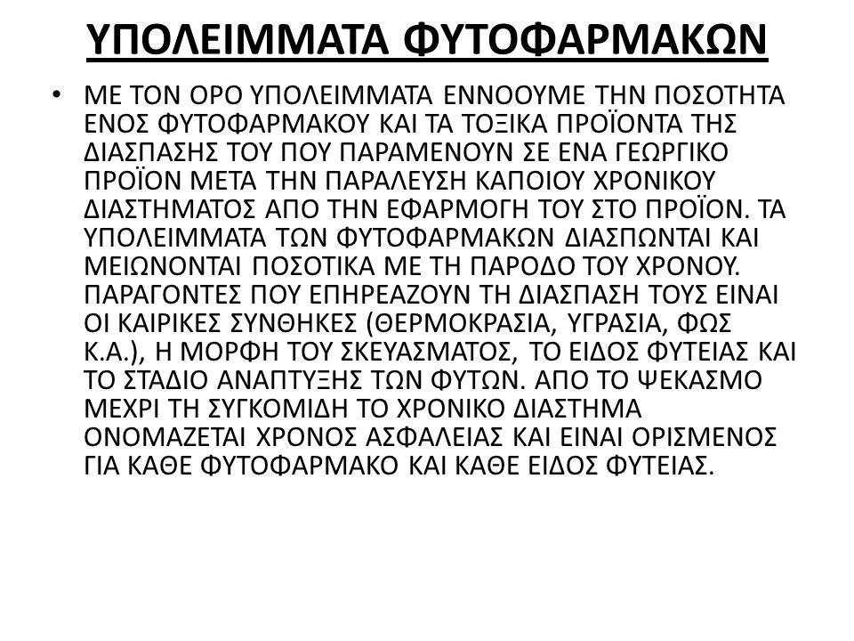 ΥΠΟΛΕΙΜΜΑΤΑ ΦΥΤΟΦΑΡΜΑΚΩΝ