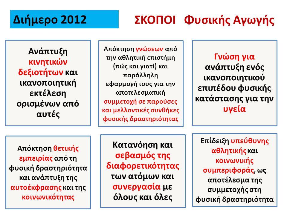 Διήμερο 2012 ΣΚΟΠΟΙ Φυσικής Αγωγής