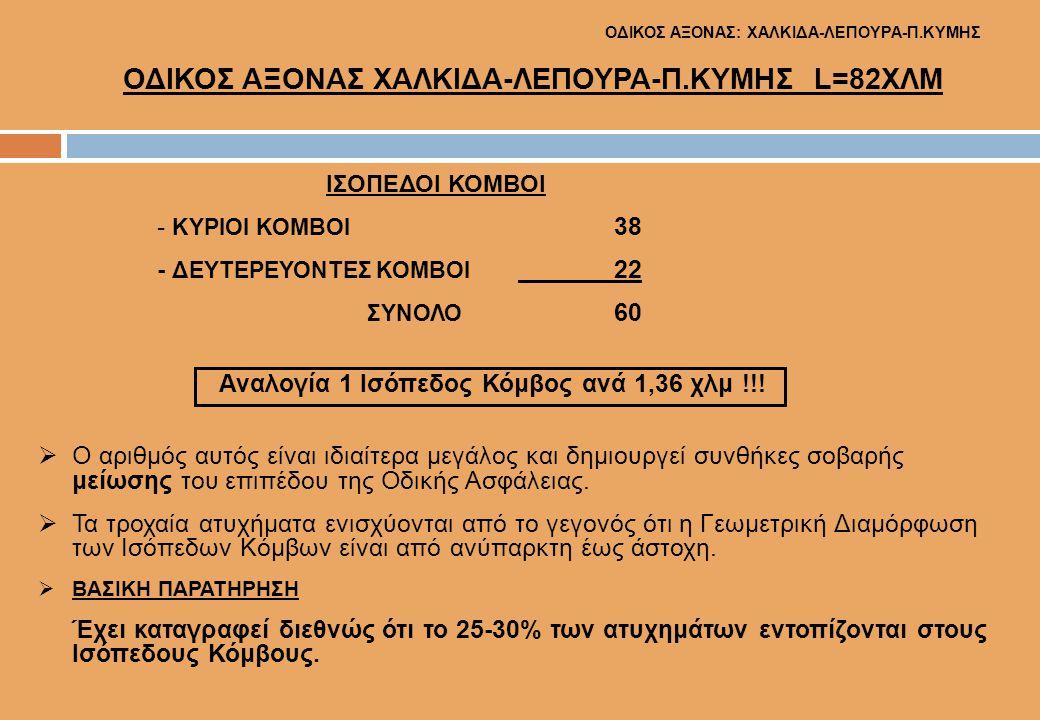 - ΔΕΥΤΕΡΕΥΟΝΤΕΣ ΚΟΜΒΟΙ 22 ΣΥΝΟΛΟ 60