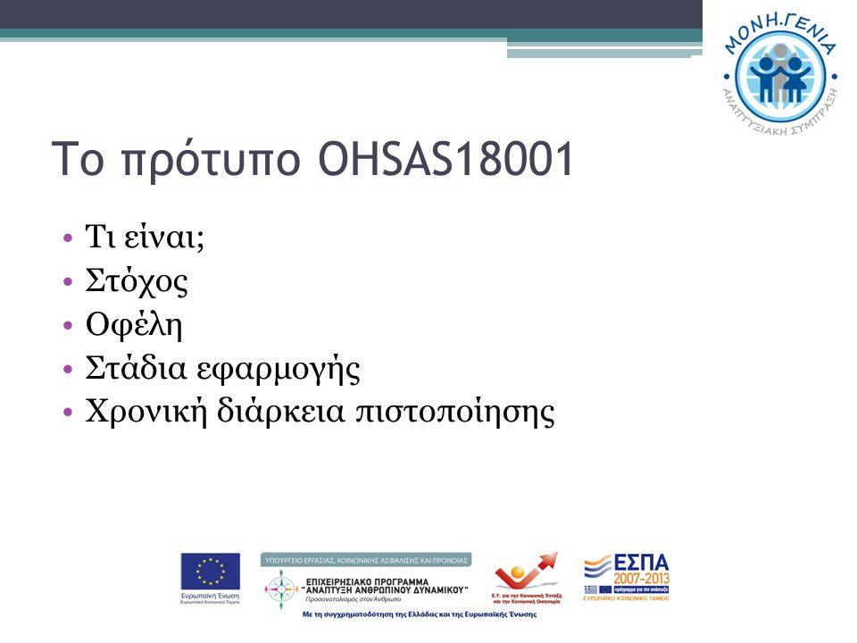 Το πρότυπο OHSAS18001 Τι είναι; Στόχος Οφέλη Στάδια εφαρμογής
