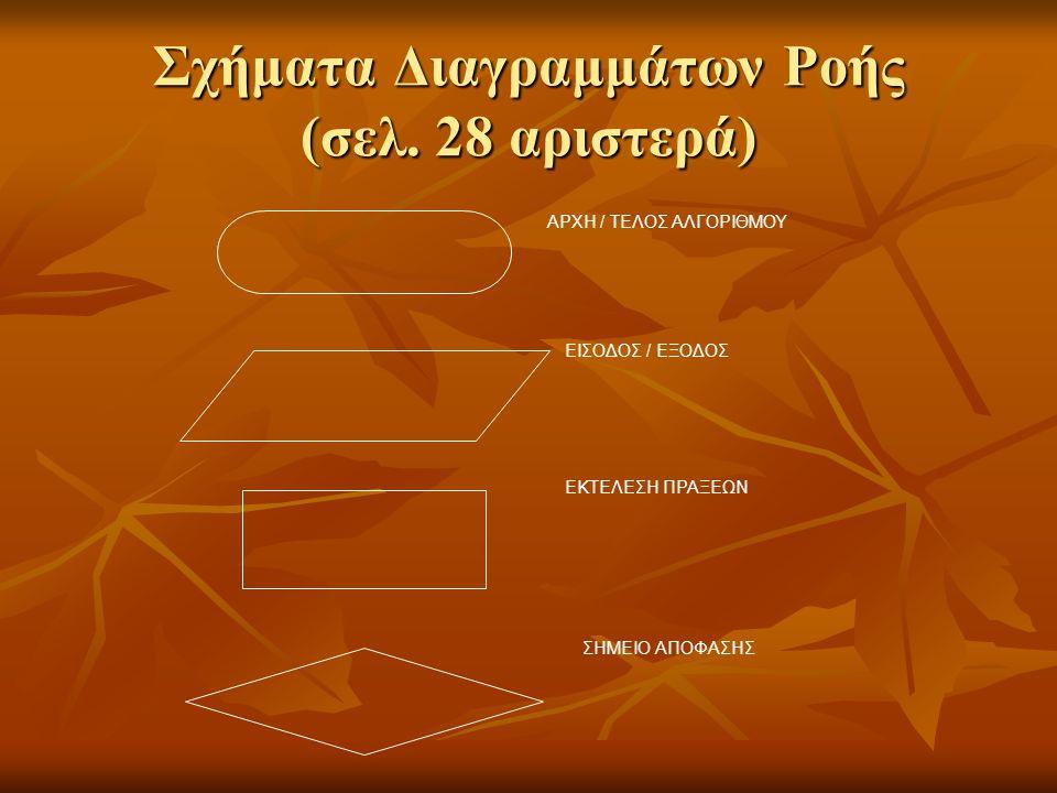 Σχήματα Διαγραμμάτων Ροής (σελ. 28 αριστερά)