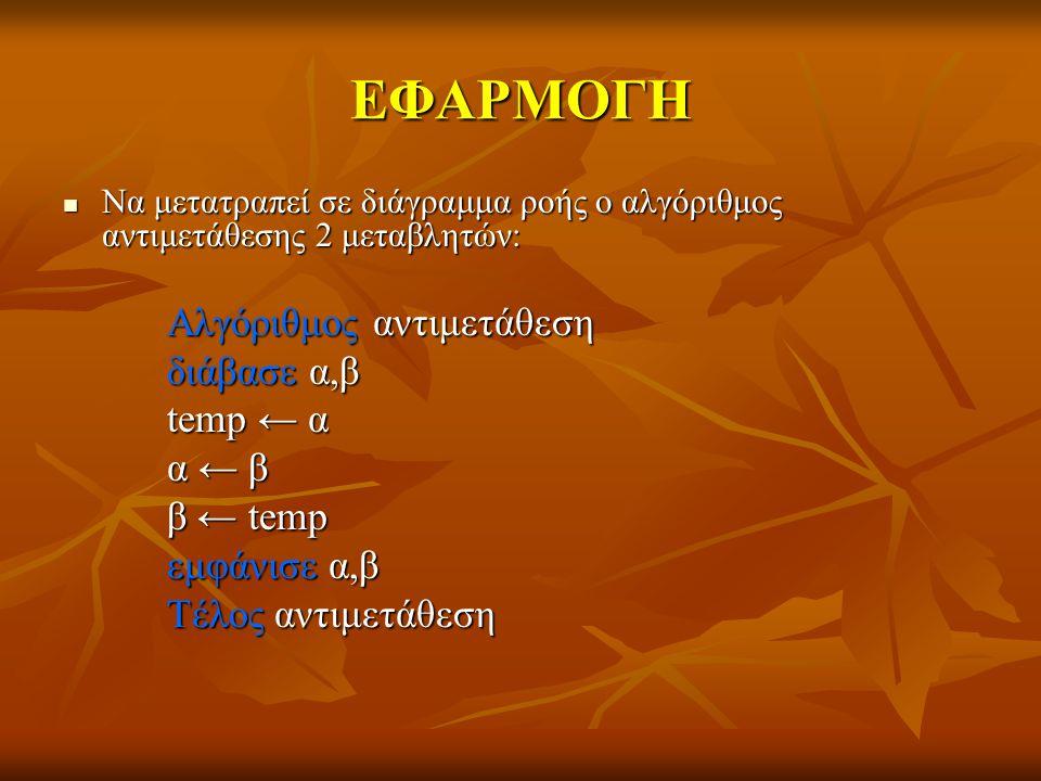 ΕΦΑΡΜΟΓΗ Αλγόριθμος αντιμετάθεση διάβασε α,β temp ← α α ← β β ← temp