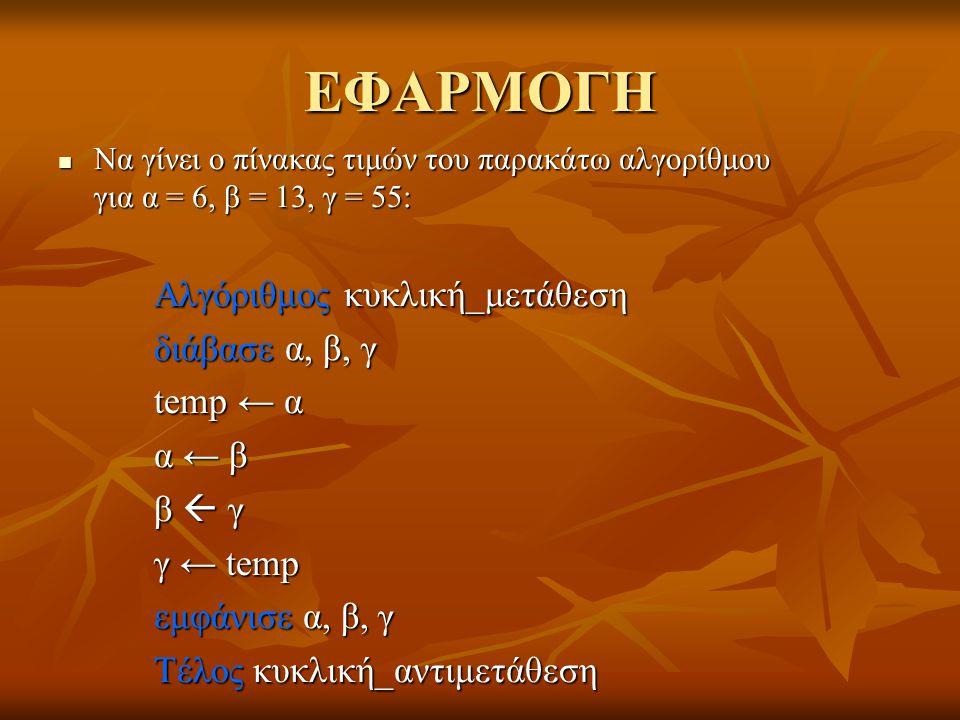 ΕΦΑΡΜΟΓΗ Αλγόριθμος κυκλική_μετάθεση διάβασε α, β, γ temp ← α α ← β