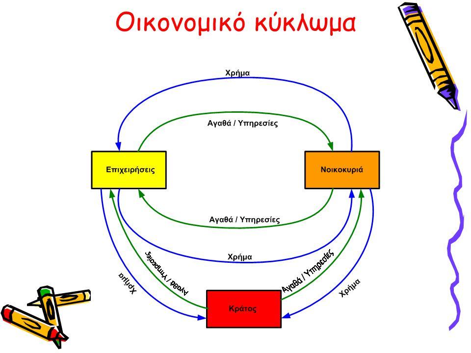 Οικονομικό κύκλωμα
