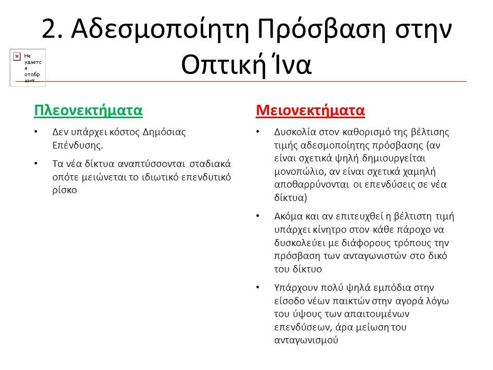 2. Αδεσμοποίητη Πρόσβαση στην Οπτική Ίνα