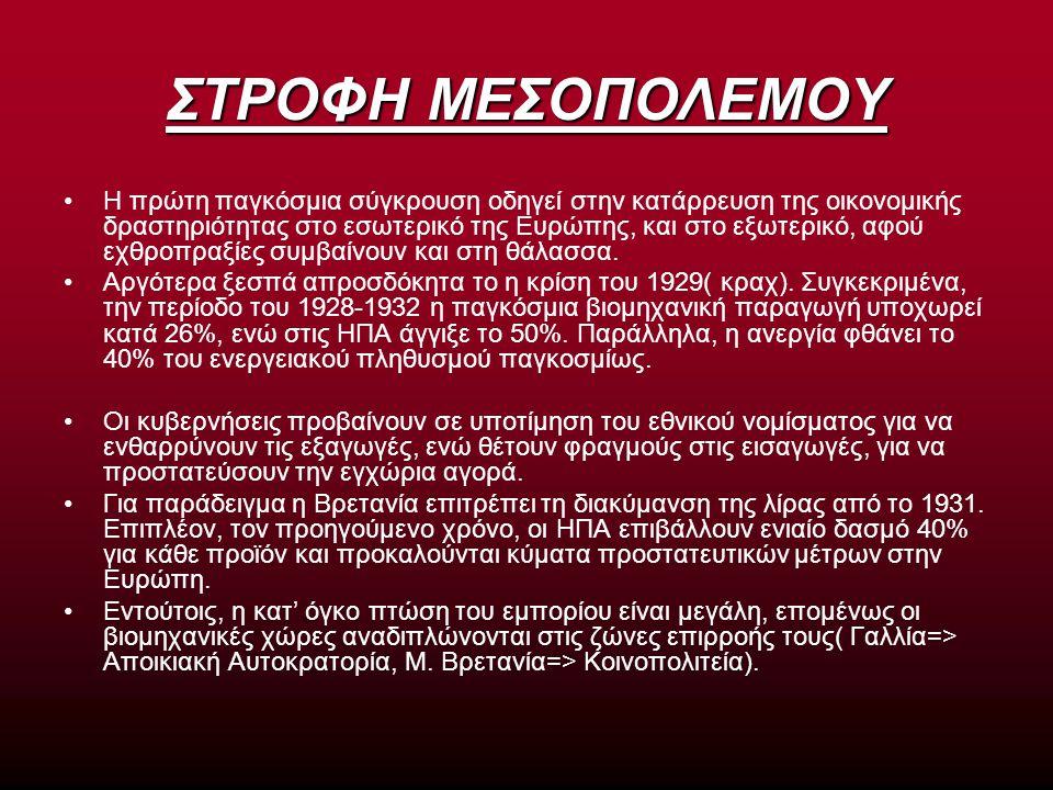 ΣΤΡΟΦΗ ΜΕΣΟΠΟΛΕΜΟΥ