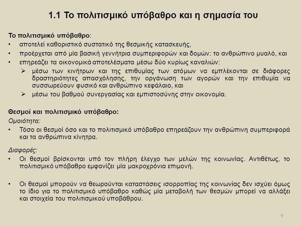 1.1 Το πολιτισμικό υπόβαθρο και η σημασία του