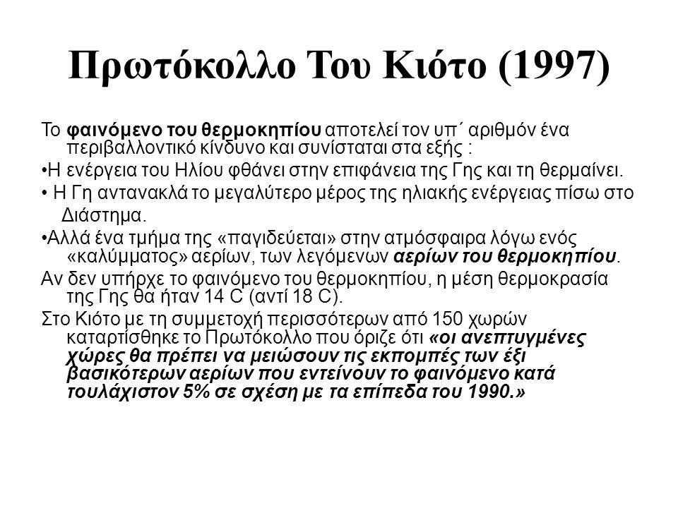 Πρωτόκολλο Του Κιότο (1997)