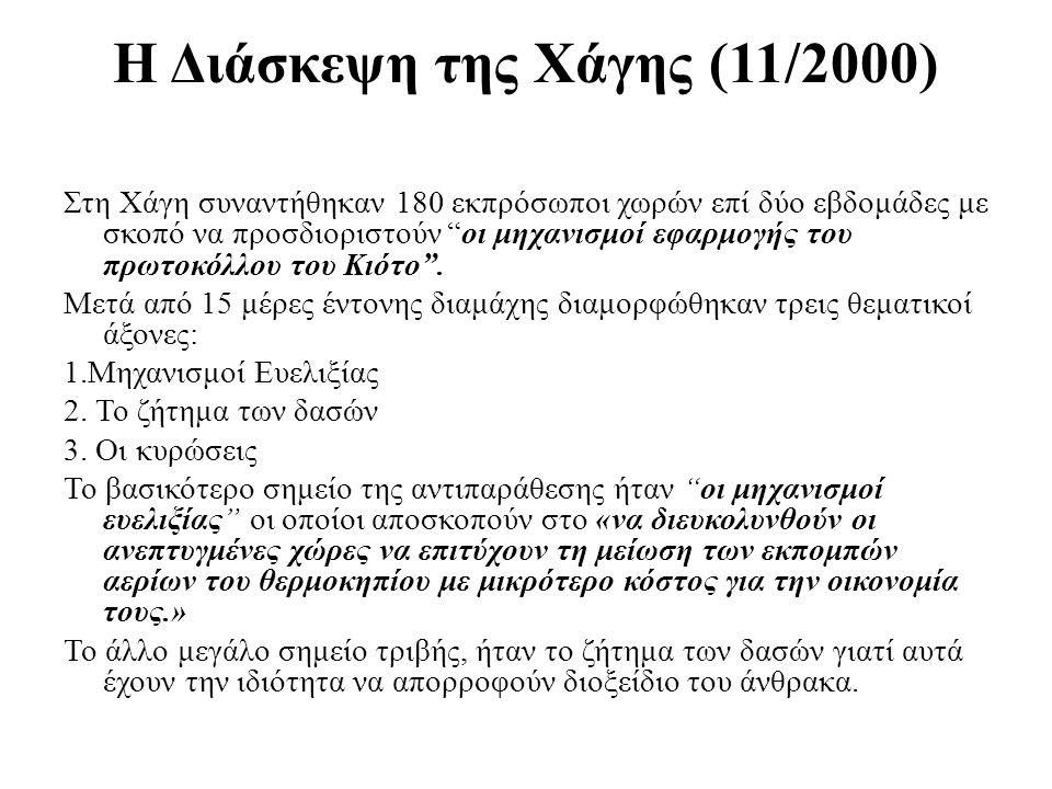 Η Διάσκεψη της Χάγης (11/2000)