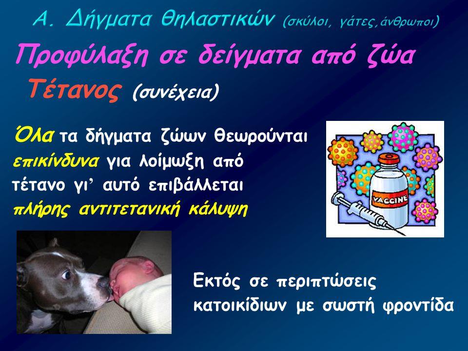 Α. Δήγματα θηλαστικών (σκύλοι, γάτες,άνθρωποι)