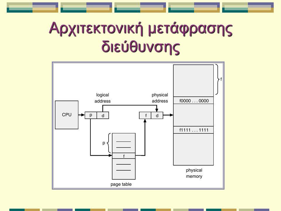 Αρχιτεκτονική μετάφρασης διεύθυνσης