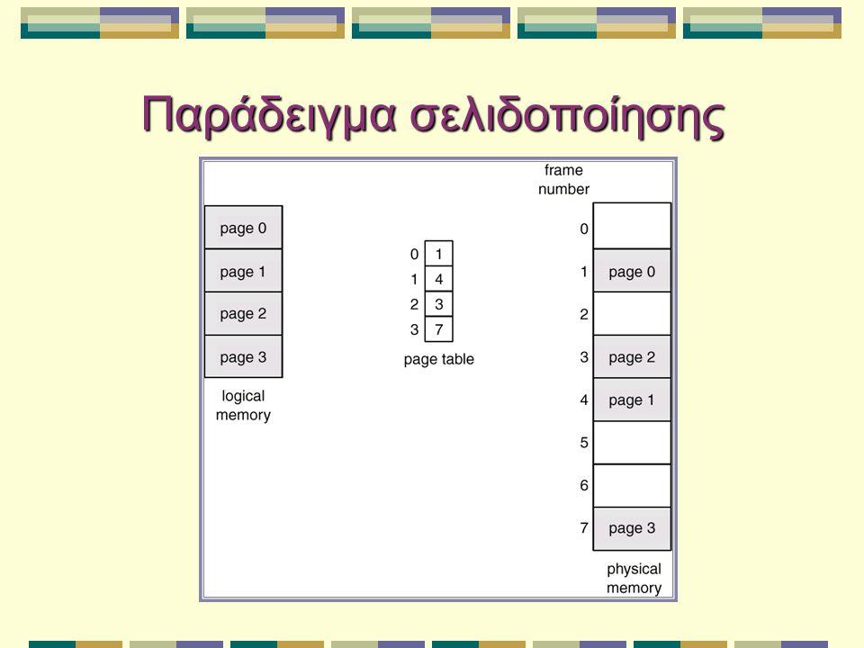 Παράδειγμα σελιδοποίησης