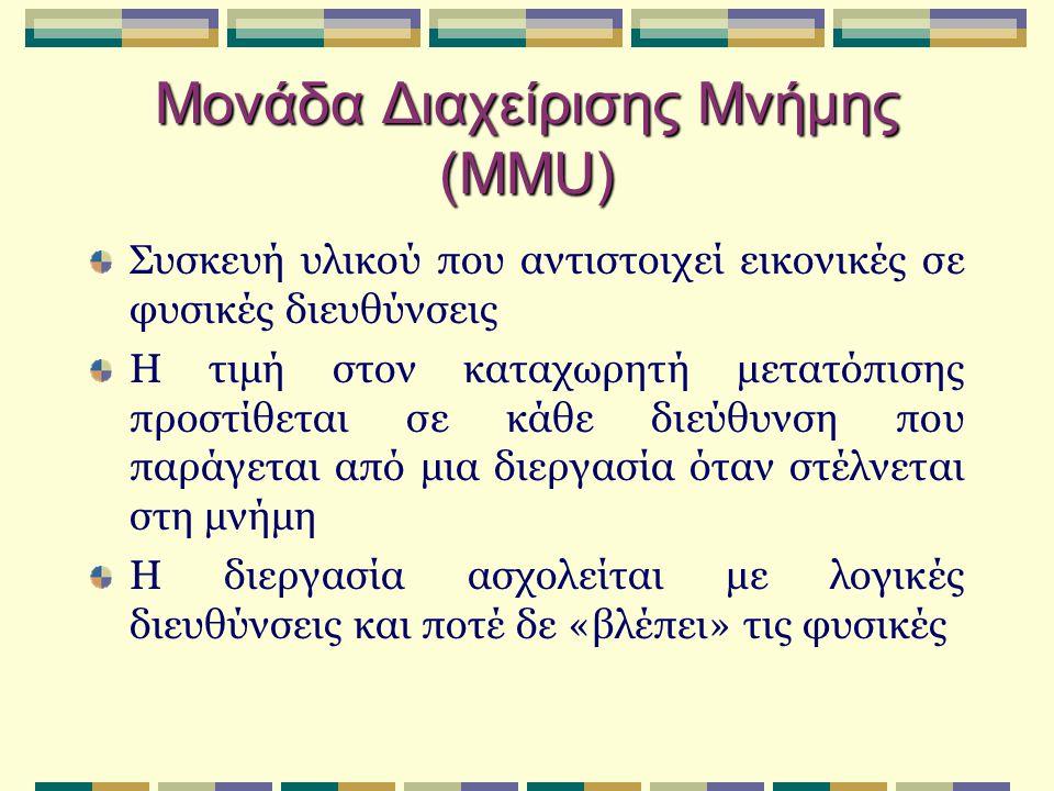Μονάδα Διαχείρισης Μνήμης (MMU)