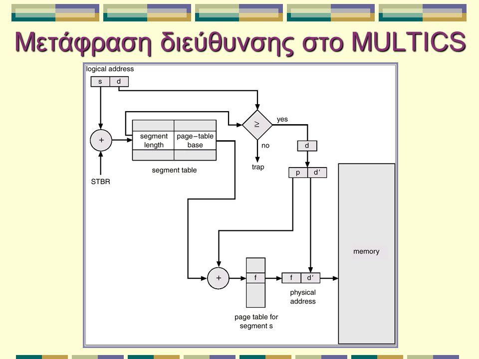 Μετάφραση διεύθυνσης στο MULTICS