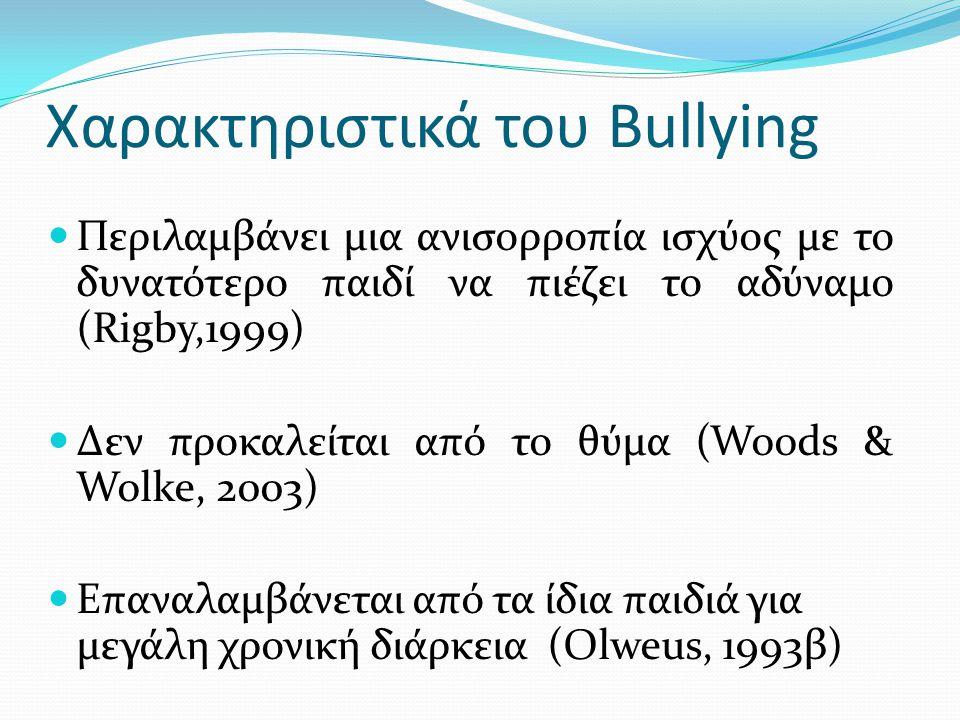 Χαρακτηριστικά του Bullying