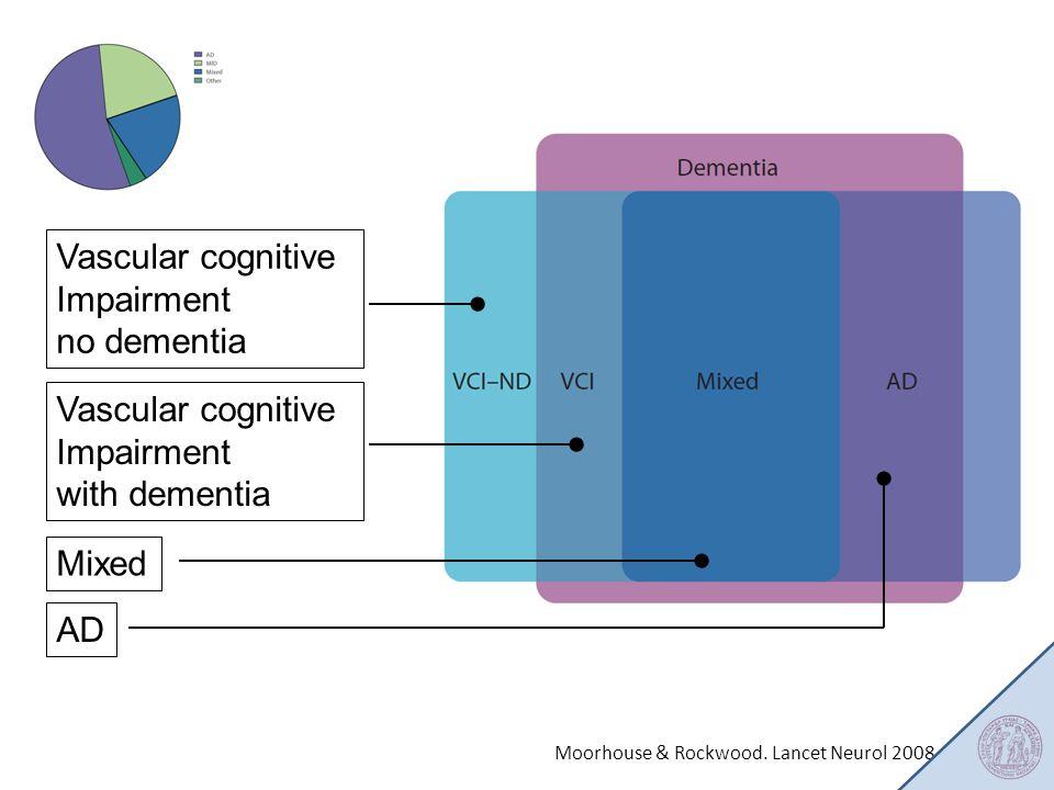 Vascular cognitive Impairment no dementia Vascular cognitive