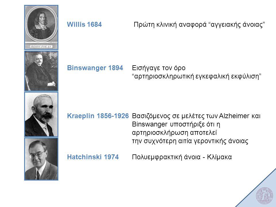 Willis 1684 Πρώτη κλινική αναφορά αγγειακής άνοιας Binswanger 1894. Εισήγαγε τον όρο. αρτηριοσκληρωτική εγκεφαλική εκφύλιση