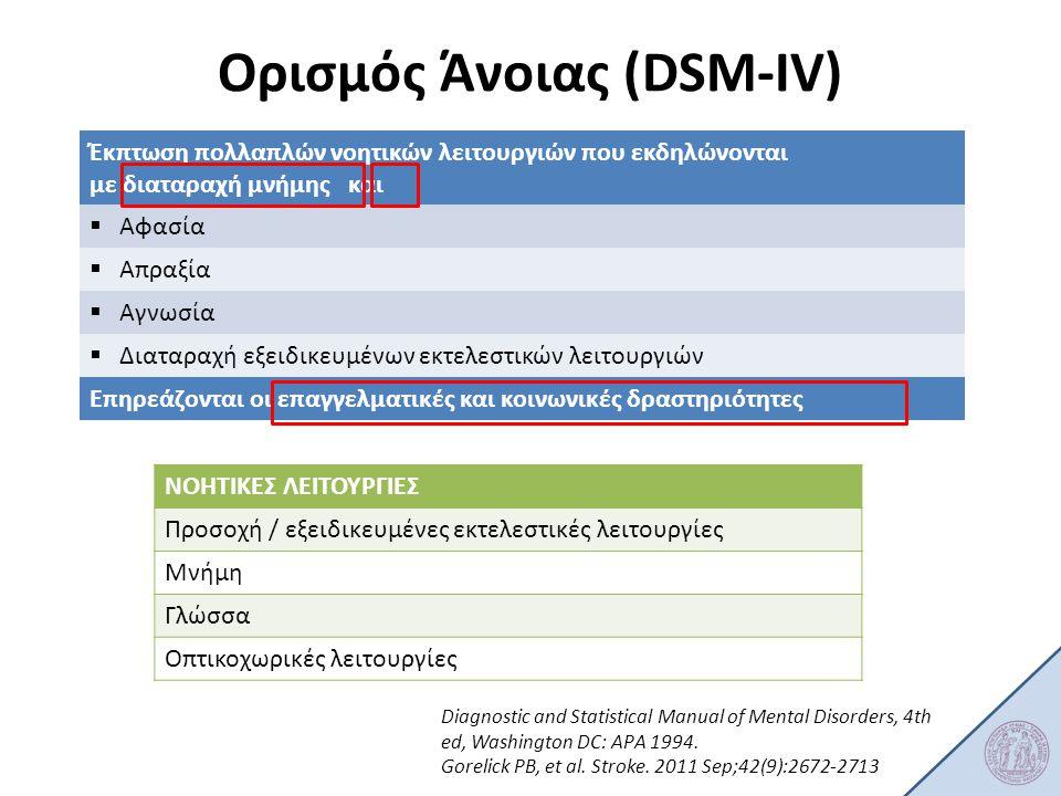 Ορισμός Άνοιας (DSM-IV)