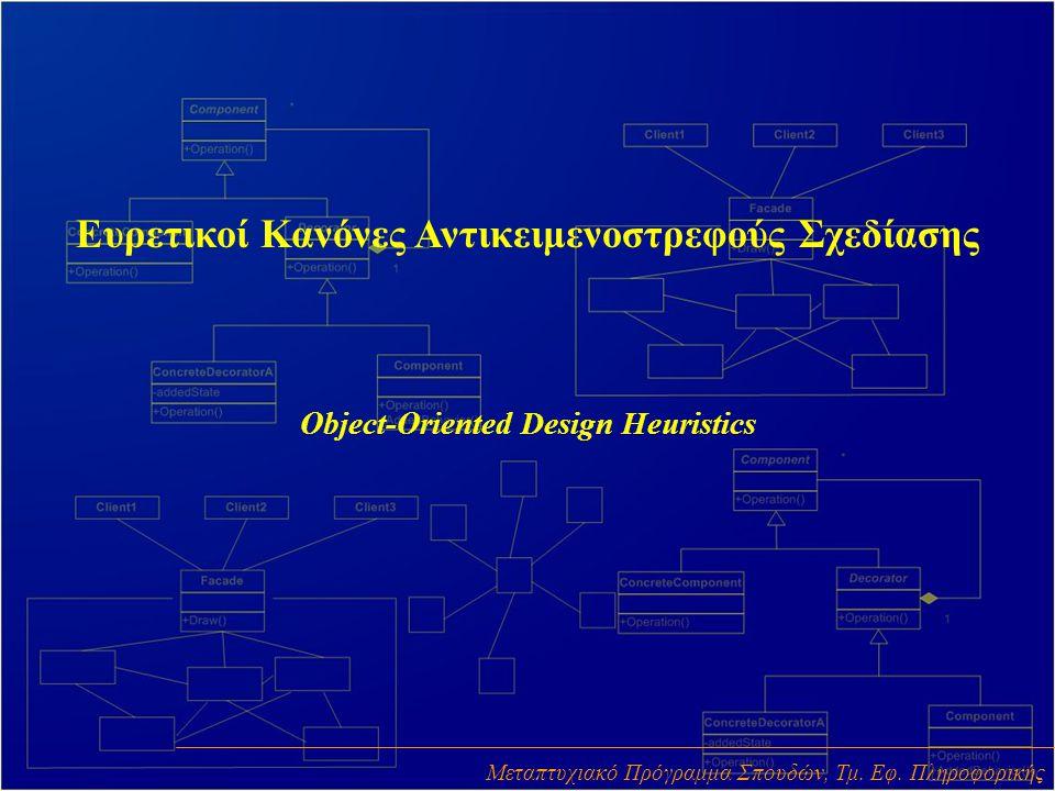 Ευρετικοί Κανόνες Αντικειμενοστρεφούς Σχεδίασης