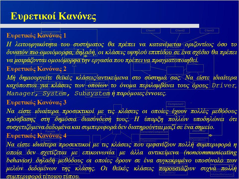 Ευρετικοί Κανόνες Ευρετικός Κανόνας 1