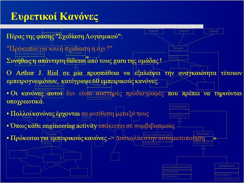 Ευρετικοί Κανόνες Πέρας της φάσης Σχεδίαση Λογισμικού :