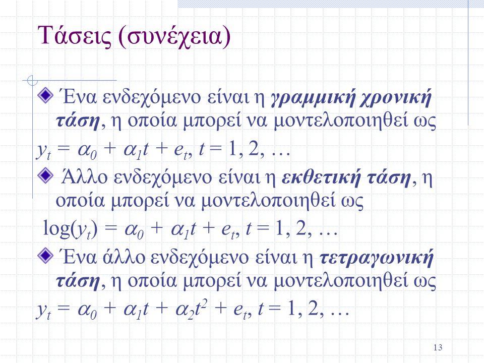 Τάσεις (συνέχεια) Ένα ενδεχόμενο είναι η γραμμική χρονική τάση, η οποία μπορεί να μοντελοποιηθεί ως.