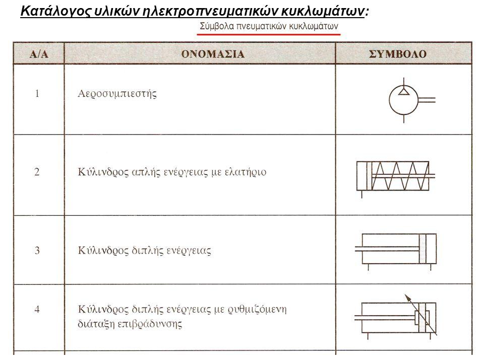 Κατάλογος υλικών ηλεκτροπνευματικών κυκλωμάτων: