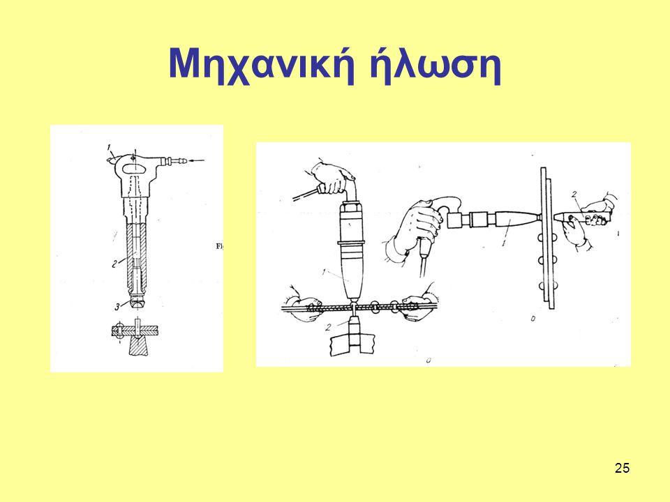 Μηχανική ήλωση